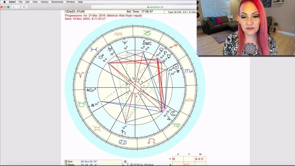 1 One-On-One Meru Matu Included - Quantum Astrology Course